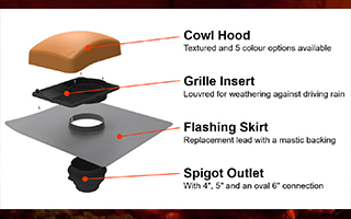 Manthorpe GTV CURV Cowled Universal Concrete Interlocking Roof Tile Vent | About Roofing
